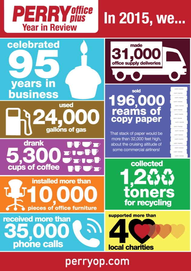 year in review infographic 2015